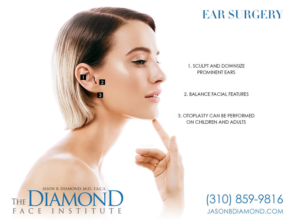Infographic Ear Surgery | The Diamond Face Institute